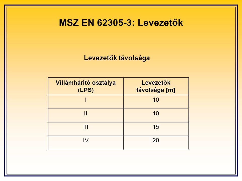Villámhárító osztálya (LPS) Levezetők távolsága [m]